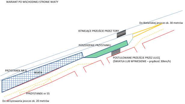 Propozycja przebudowy przystanku na pl. Bankowym zielone mazowsze