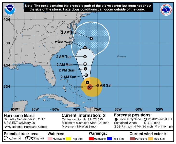 Trasa huraganu Maria (źródło: NHC)