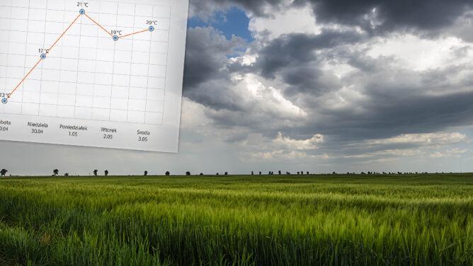Prognoza pogody na majówkę: fronty przyniosą przelotny deszcz i wiosenne burze