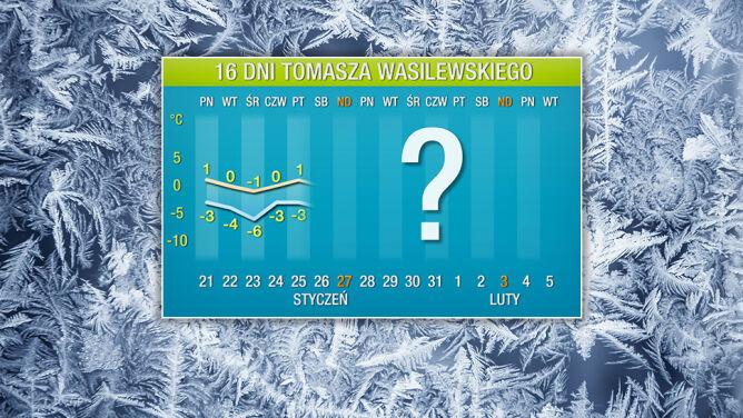 Prognoza pogody na 16 dni: <br />mroźna zima będzie się umacniać